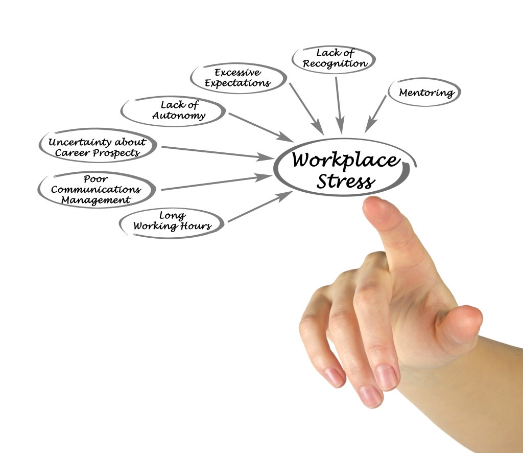 Identify and understand what drives stress in your workplace