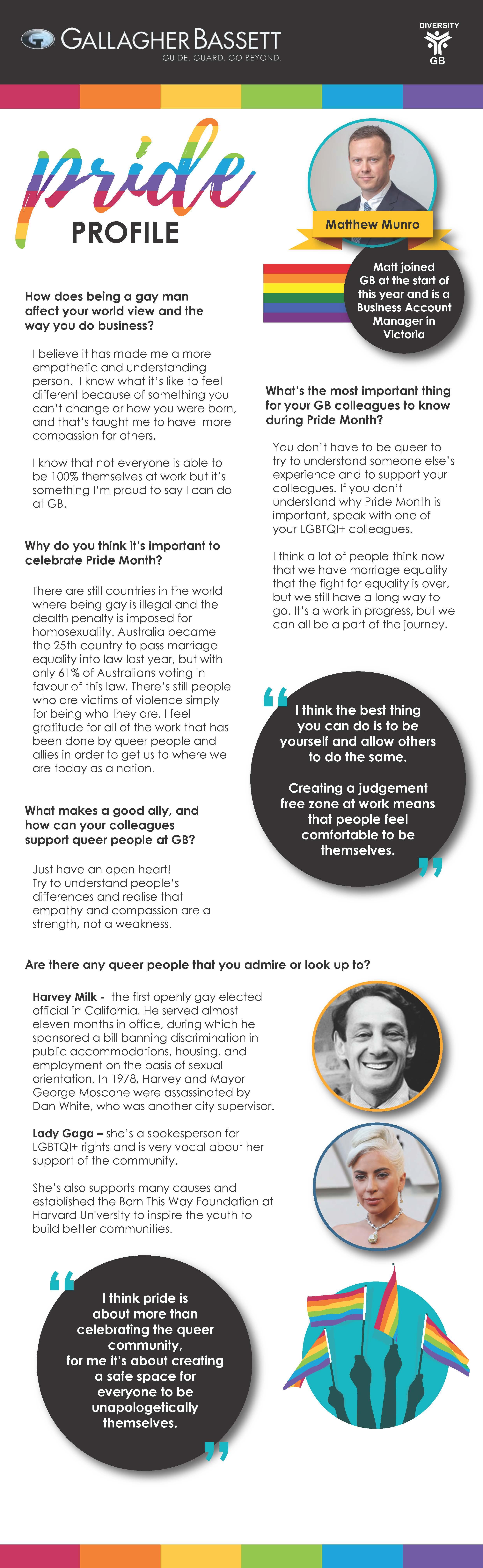 Pride Profile - Matt Munro blog